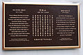 Ho Feng Shan plaque (Shanghai Jewish Refugees Museum).jpg